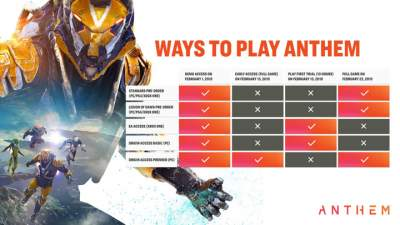 EA рассказала, как сыграть в Anthem до официального релиза